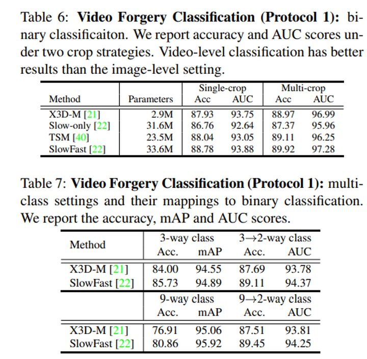ForgeryNet,目前最大的公开深度人脸伪造数据集