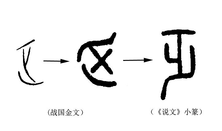 指事字有哪些(六种造字方法举例)