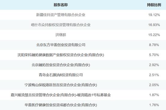 「新鼎资本研究」新三板优质企业之一百五十——冠新软件