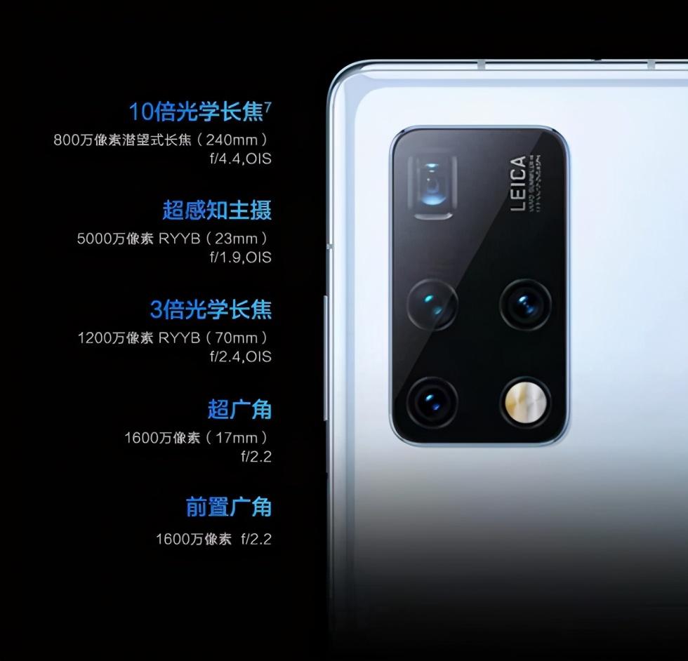 华为Mate X2相机模块供应商宣布