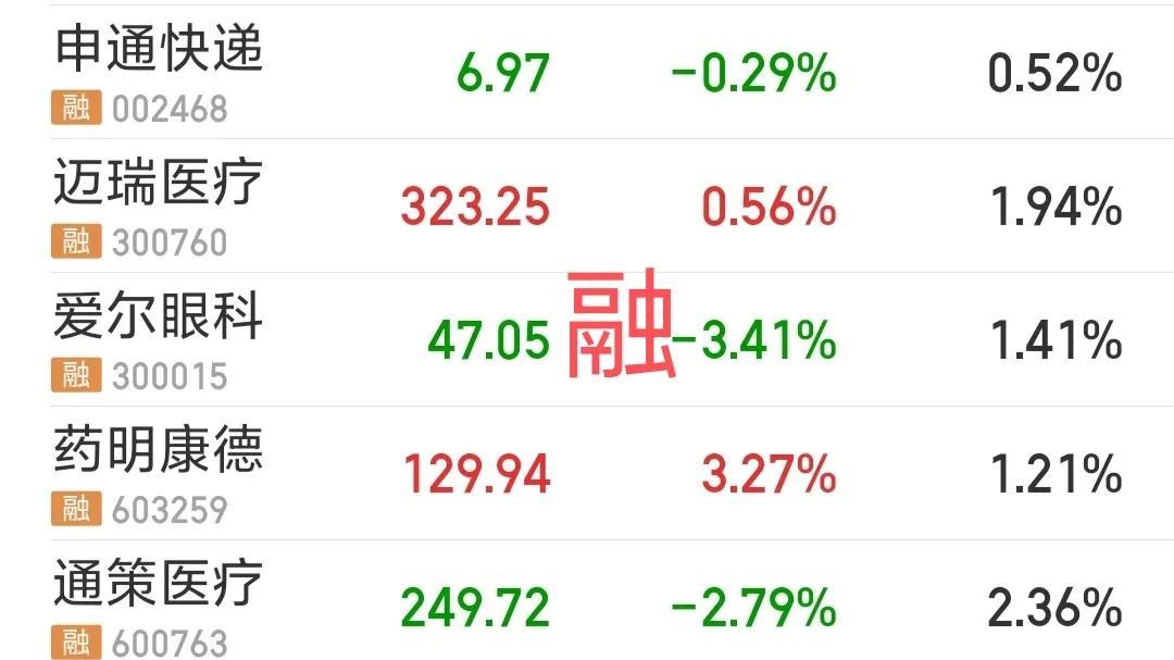n开头的股票是什么意思(n开头的股票可以买吗)