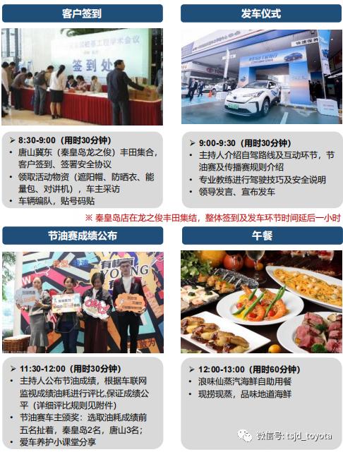 唐山冀东丰田7月24日卡罗拉阿那亚自驾游之旅