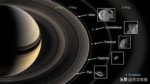 土星是怎样一颗行星?它为何有那般独特的光环呢?