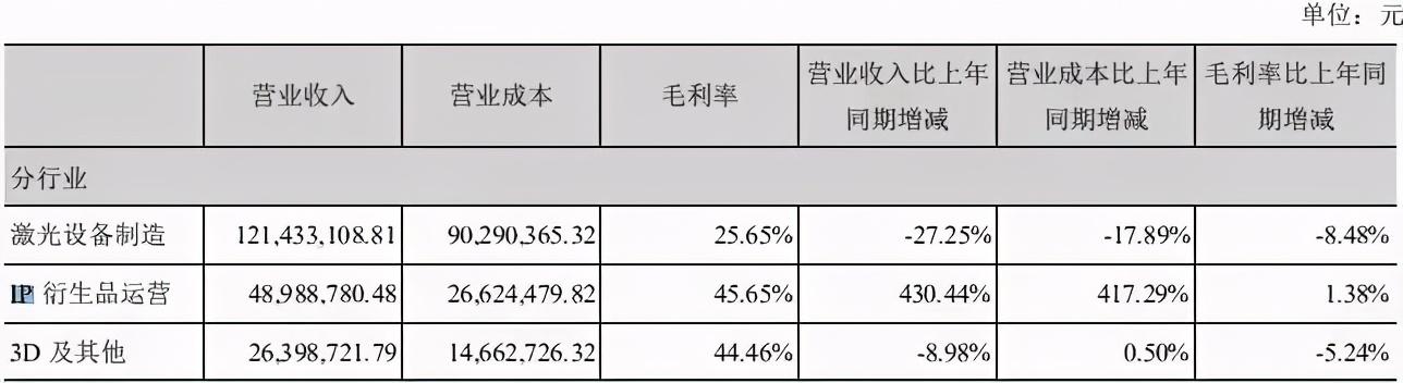 优爱腾B站将上63部国产动画, 迪士尼关英34家门店 | 三文娱周刊181期