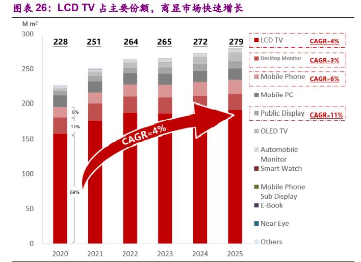 电子行业10月投资策略:消费电子、半导体、面板、通信