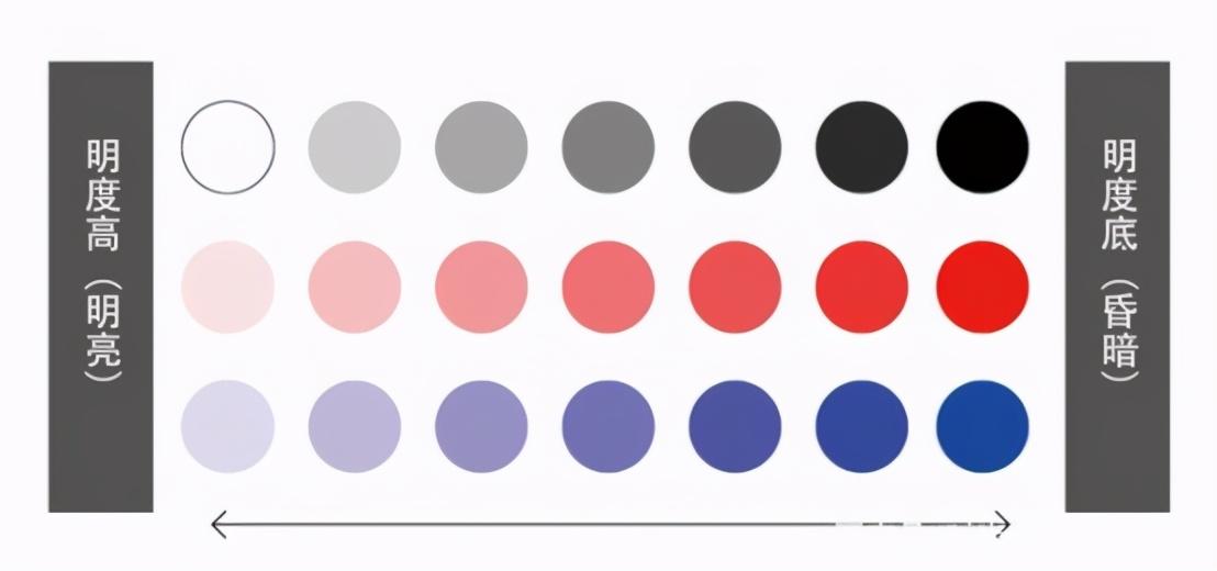 時尚雖遲但到!配色什么時候學都不晚,掌握這些配色法則,特吸睛