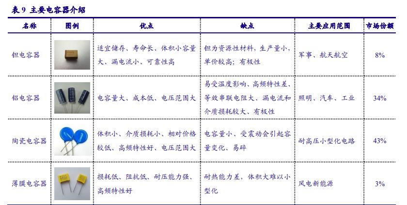 国防军工行业深度报告:变局与新机