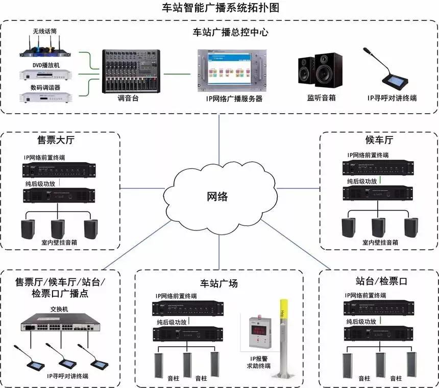 utp是什么意思(弱电工程的管线、预埋、电源、系统常见问答)