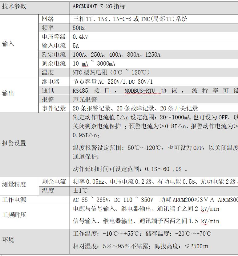 上海某煤气制气有限公司项目改造安全用电管理系统的研究及应用