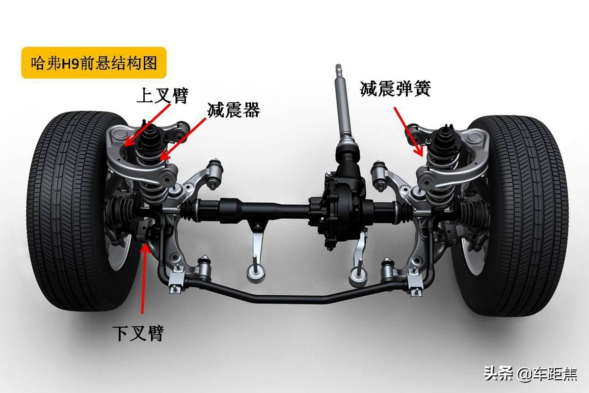 双叉臂和多连杆有什么区别,继续深究车辆前悬架