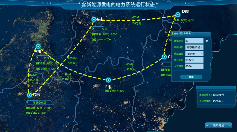 北京欧倍尔能源发电的电力系统运行状态虚拟仿真软件