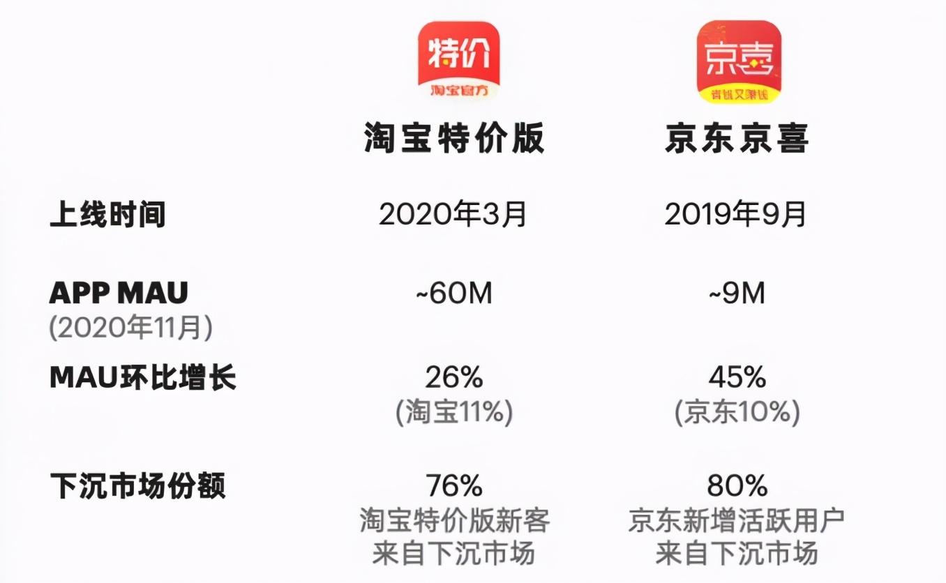 「零售」贝恩公司发布2021年中国零售十大关键趋势
