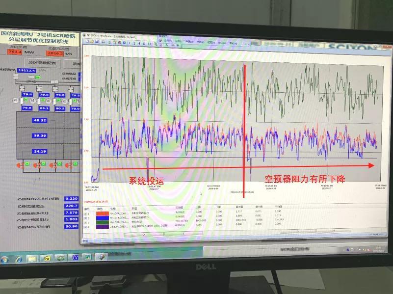"""节能减排黑科技""""科远SCR智能喷氨""""又创佳绩,这次是新海发电"""