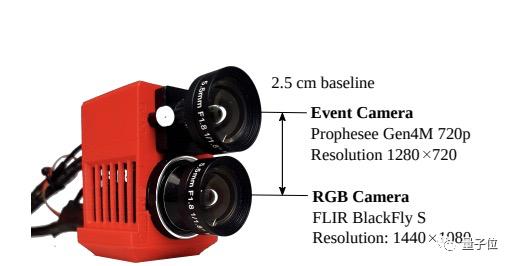 53帧变900帧!AI让你不用昂贵的高速摄像机也能制作慢镜头 华为
