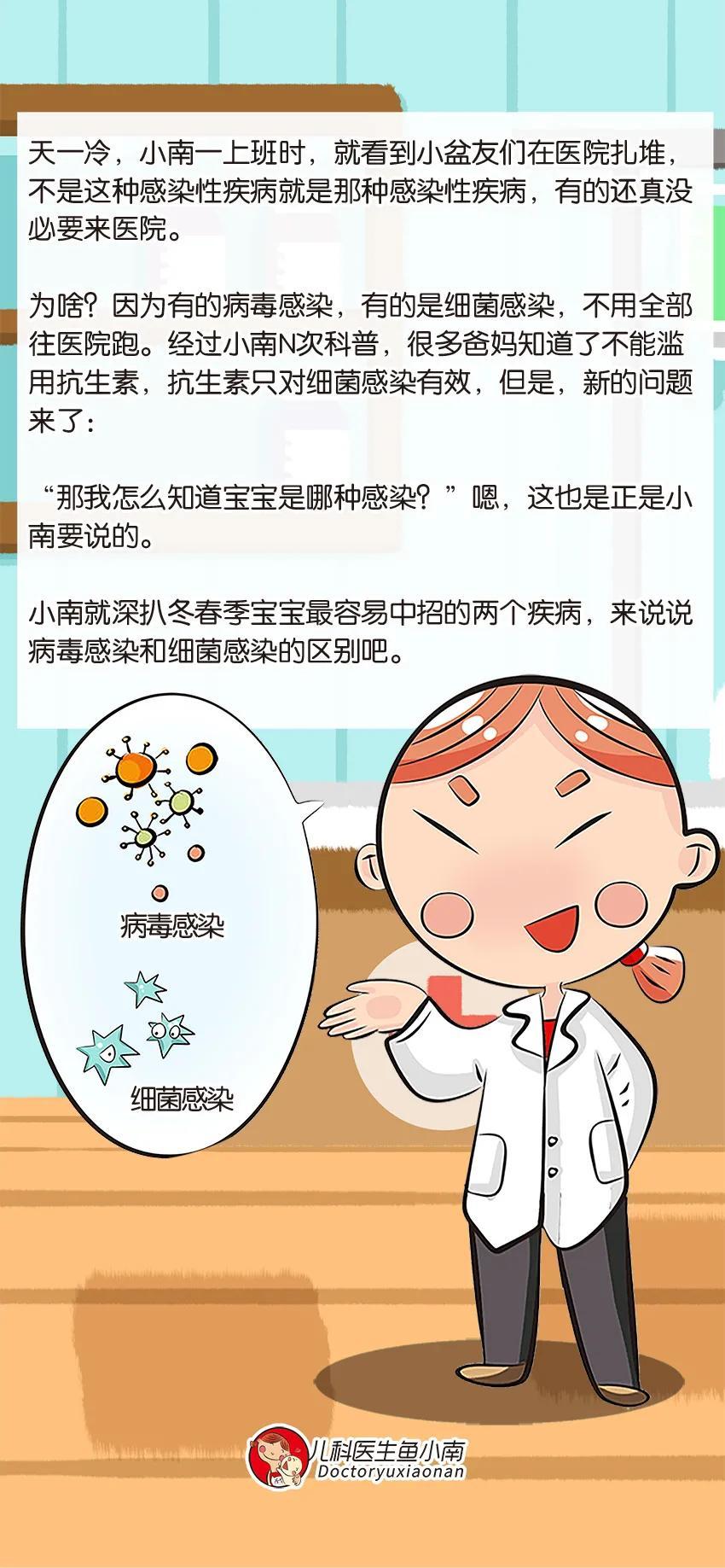 孩子是得了细菌性感冒还是病毒性感冒?迅速学会如何区分,看这里