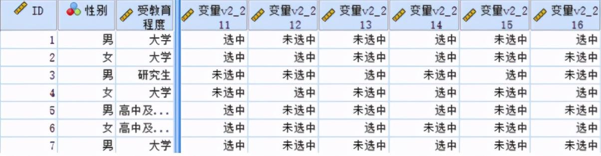 CDA LEVEL II 数据分析认证考试模拟题库(二十)