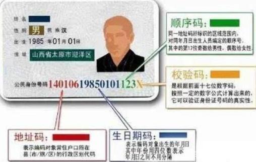 宝宝身份证以X结尾代表了什么意义?面对萌娃疑惑家长要合理回答