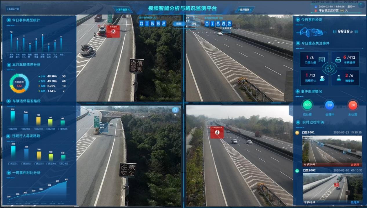 高速公路信息化大��正在�e行 通甲��博大放��彩