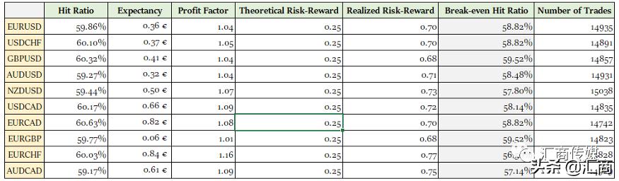 探索交易指标:用布林带创建全新的RSI指标——eRSI