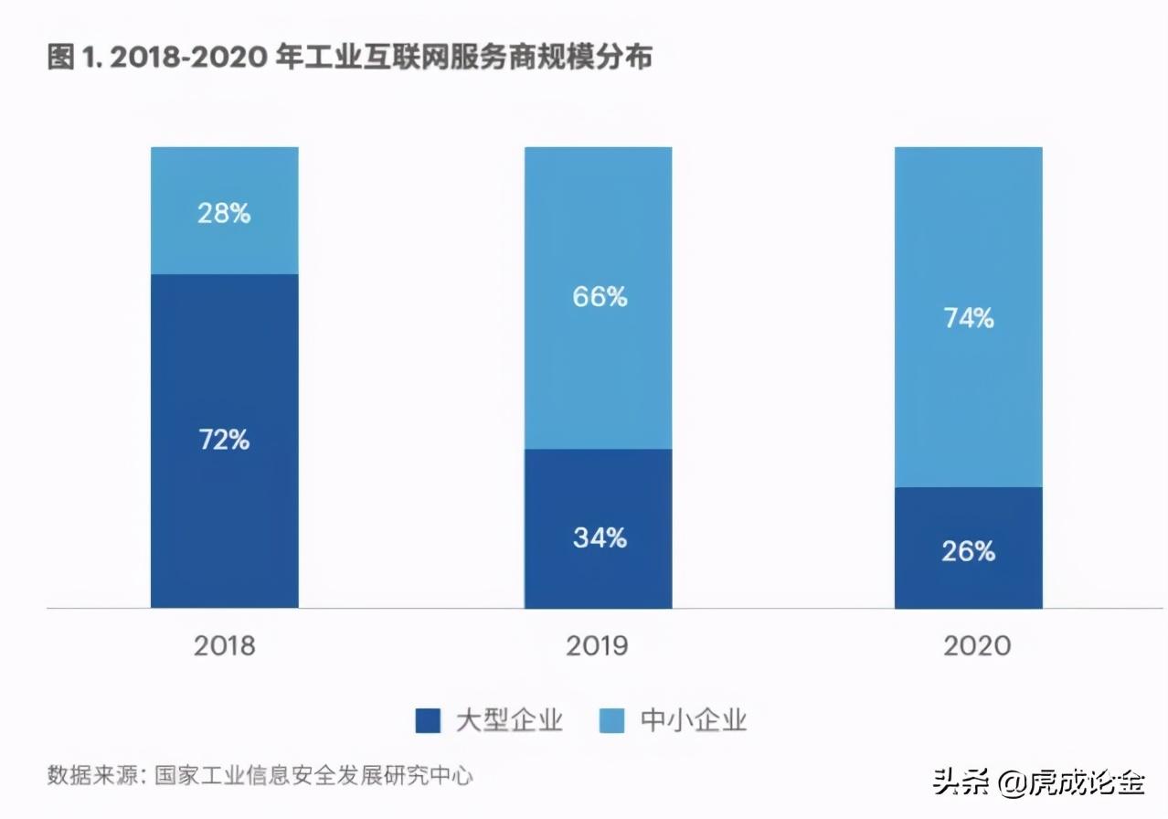 张虎成:这三个产业是中国经济总量超过美国的信心
