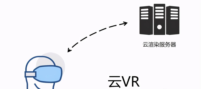 5G引领VR与AR产业的未来