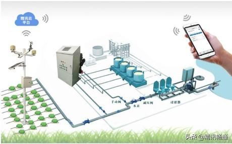 水肥一体机在智慧灌溉中的作用