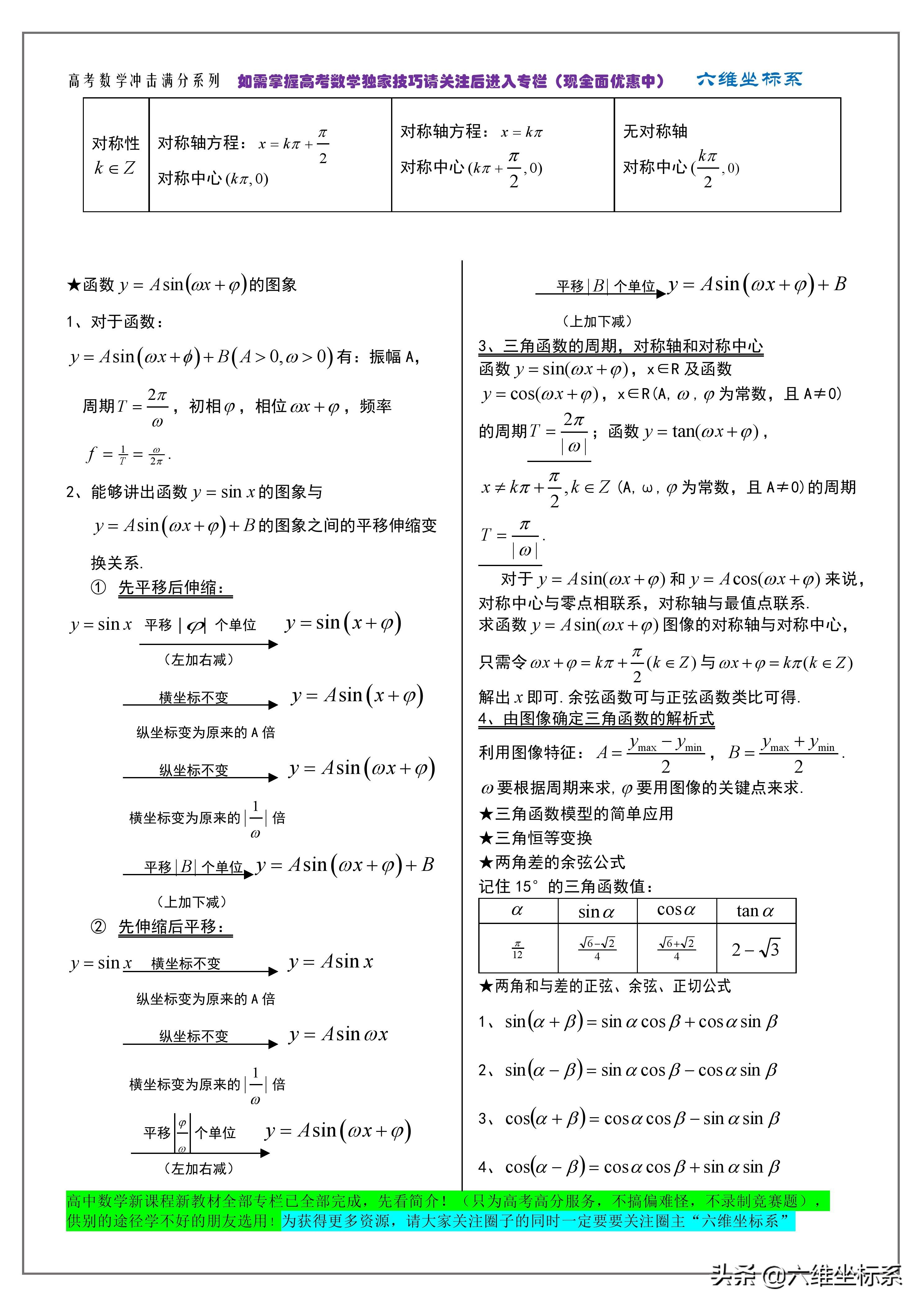 高考数学冲击满分系列:知识点归纳总结及必备公式大全
