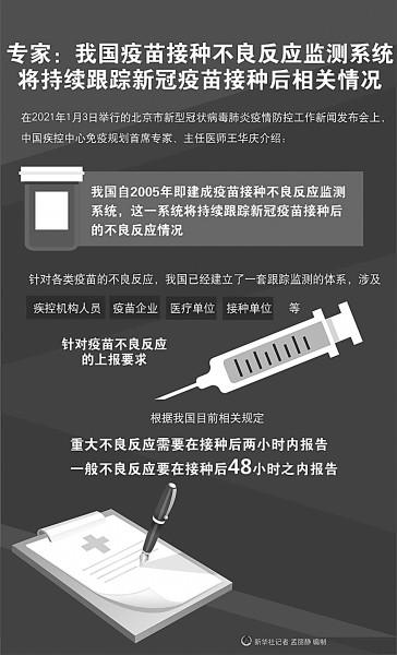 新冠疫苗研发,中国为何全球领先