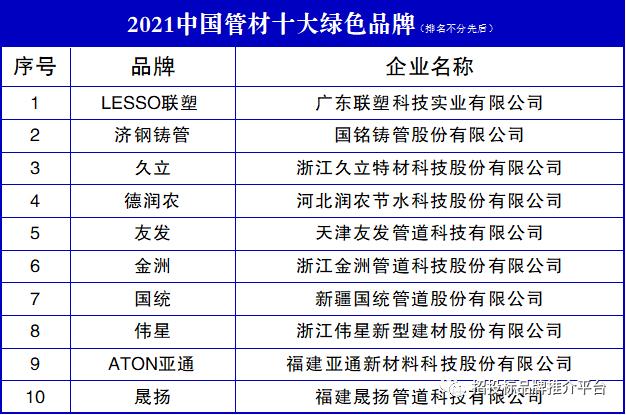 2021中国管材十大绿色品牌
