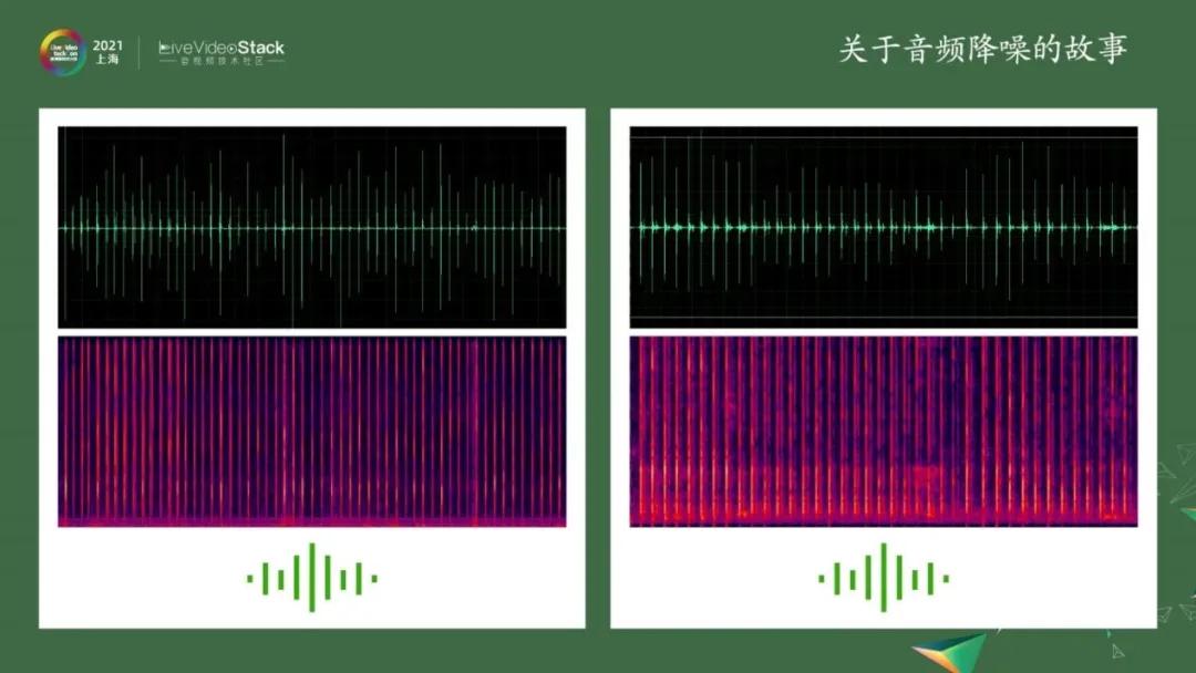 音视频技术在云会议场景的拓展和未来