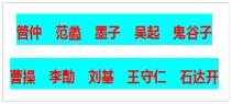 中国历史上最牛十大全能人才名单有谁,哪些本事最为突出