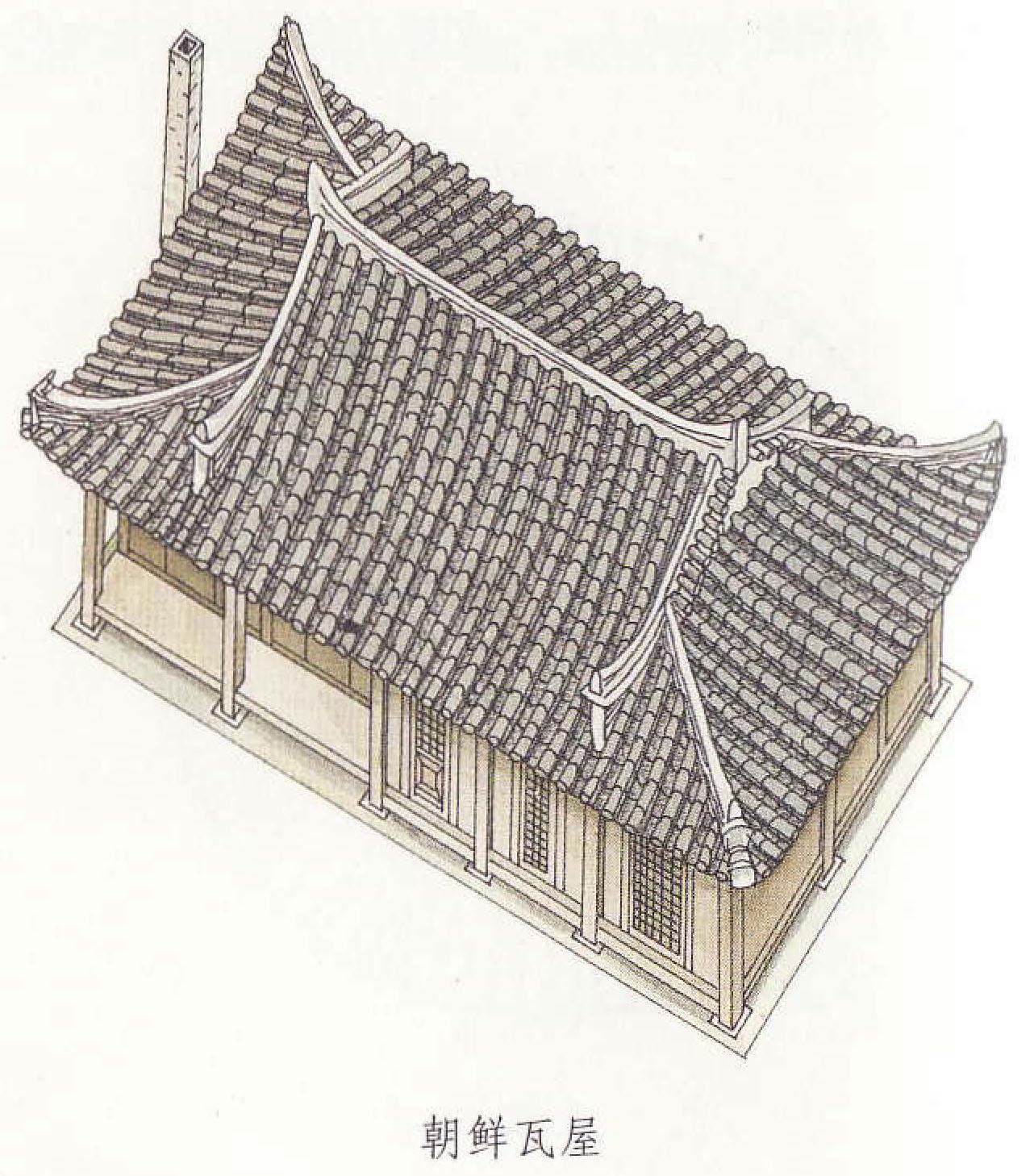 国人知识库—中国古建筑「十九-民居02」