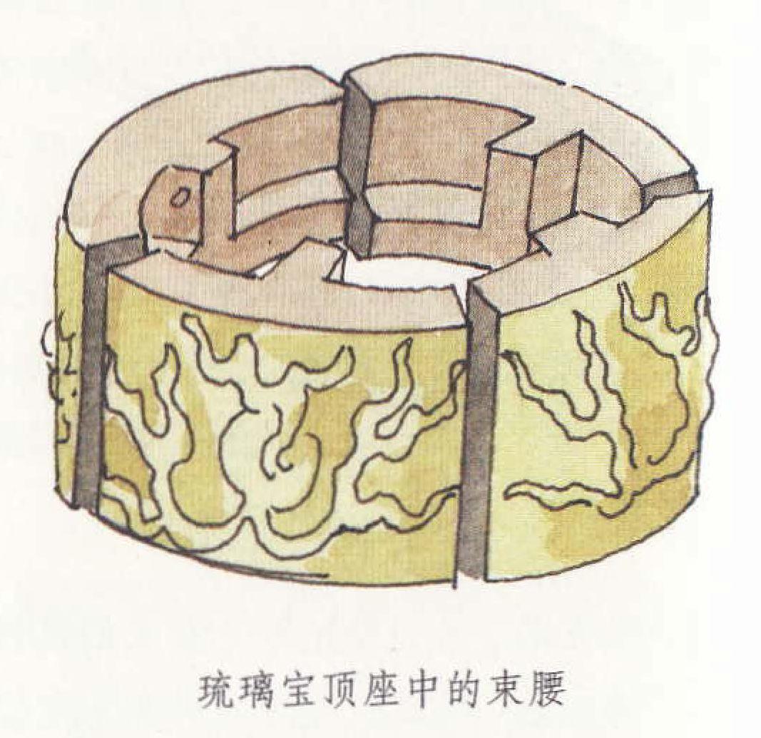 国人知识库—中国古建筑「二十七-琉璃01」
