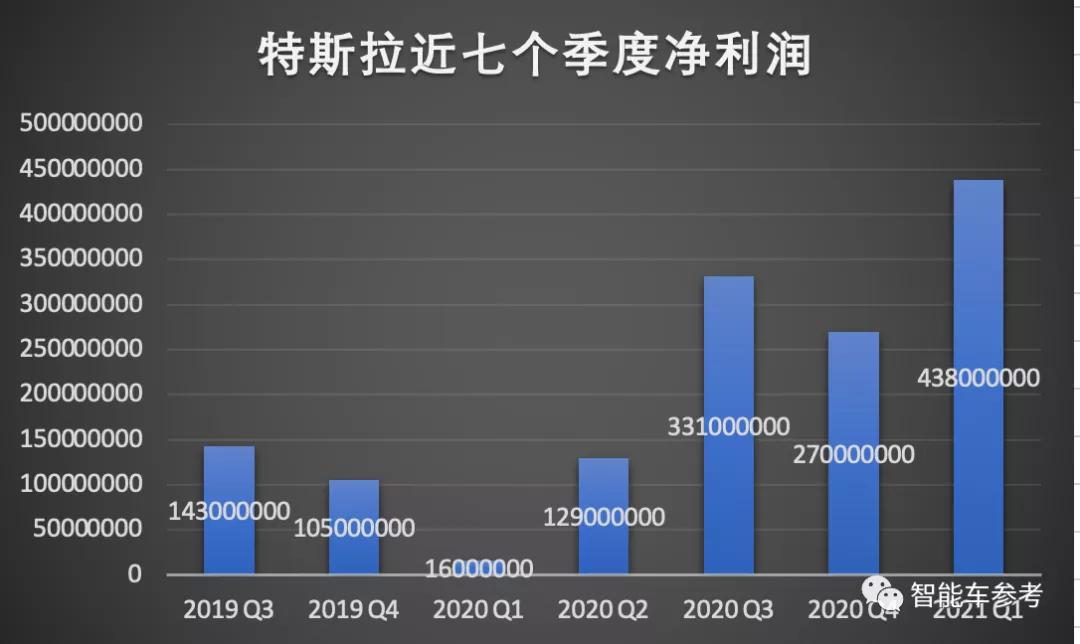 小鹏汽车还需要多少钱?两次IPO募的55亿美元显然还不够