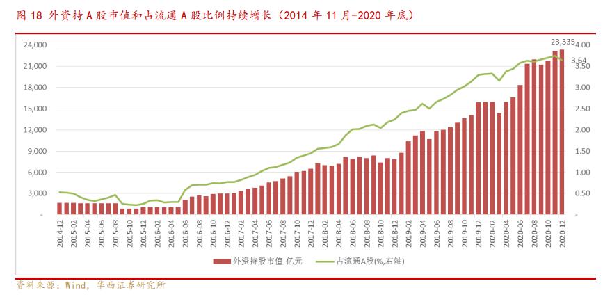 非银金融投资策略:迈步从头越,新年胜旧年