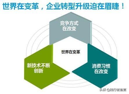 產能過剩的背景下:創業和競爭如何借助商業模式創新發展?