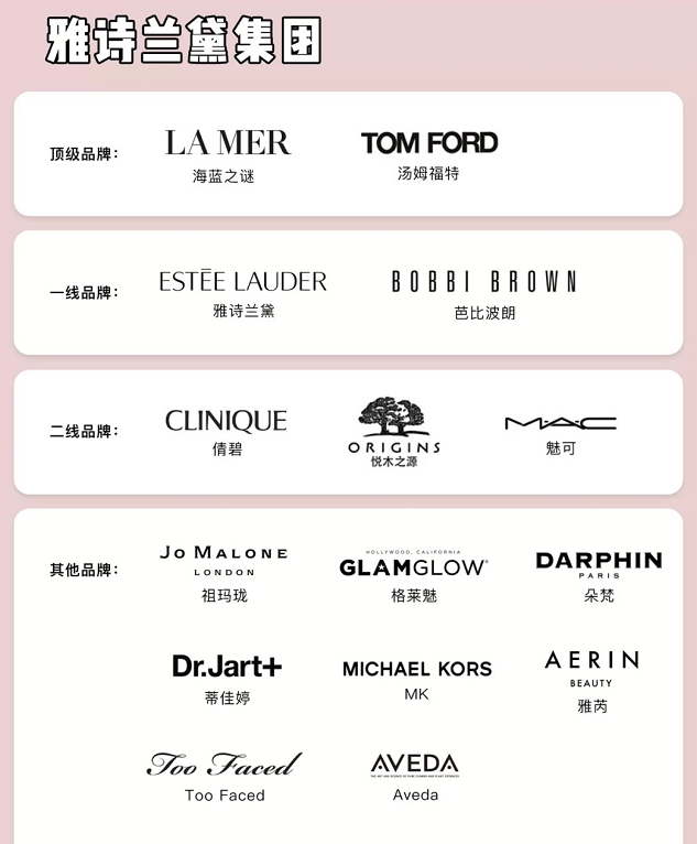 当你纠结买海飞丝还是飘柔时,这些大牌化妆品居然是同一家公司