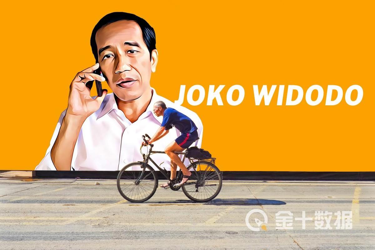 抢澳洲生意!印度尼西亚实现了6550亿美元的出口目标,从中国赢得了90亿份订单