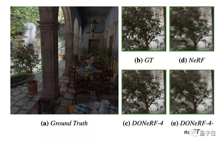 推理成本降低48倍!1张GPU就能让静态图像动起来