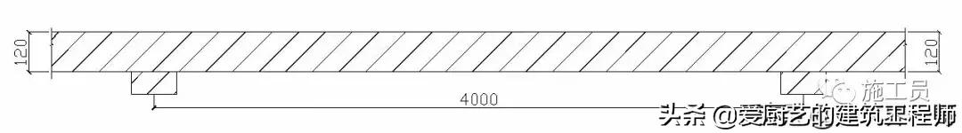 建筑工程施工质量技术标准