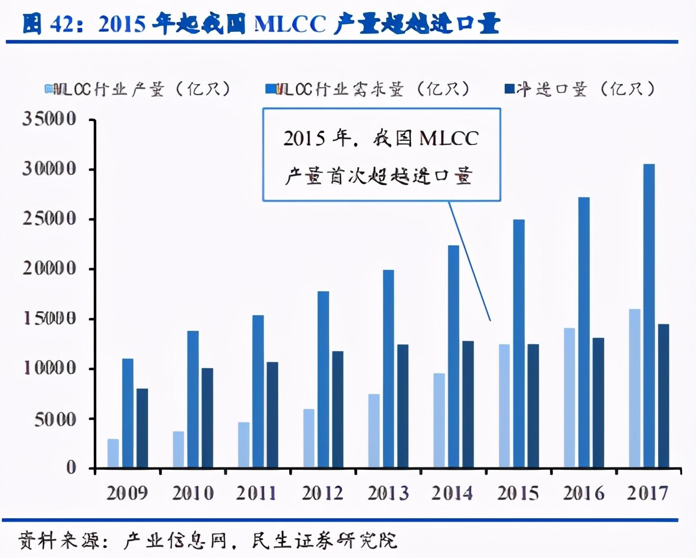 军工产业深度报告:军机+军工电子+碳纤维景气度持续向上