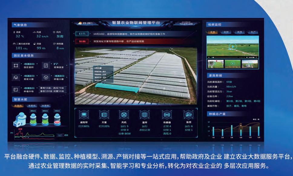 智能玻璃大棚为常见的系统配置都有哪些系统