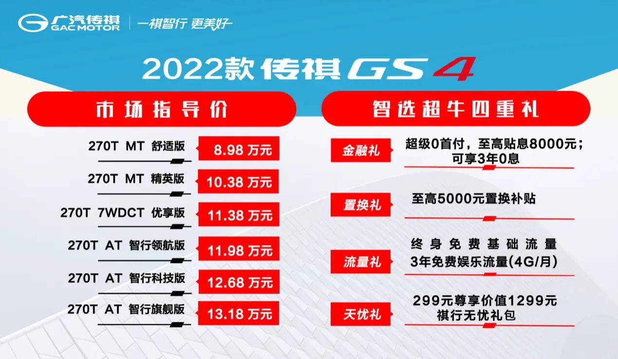超值礼包送不停!2022款传祺GS4焕新而来 8.98万元起售