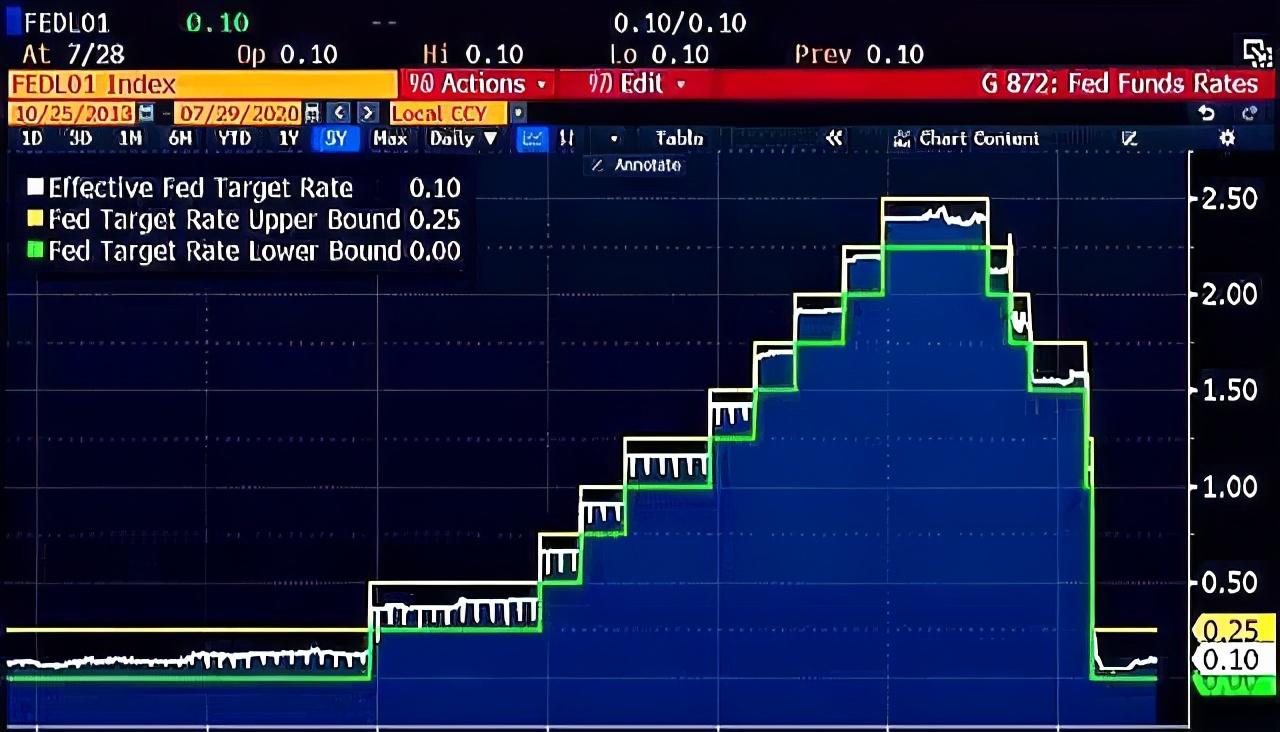 15国正式从美国运黄金,美媒:可能将会清零美债,事情有新进展