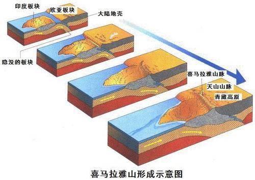 青海湖面积近几年不断扩大,未来有可能形成海洋吗?