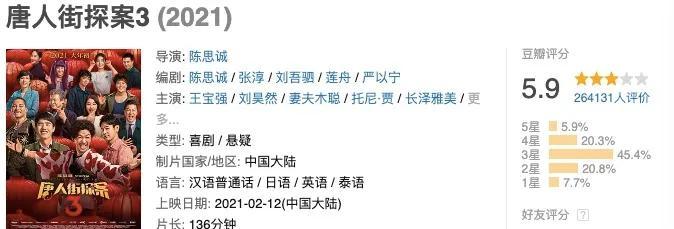 实话实说,《唐人街探案3》难看 原创表姐电影2021-02-14 23:31:30 朋友们,这里先祝大家新春快乐。    然后,废话不多说了。    今天我直接来吐槽春节档踩的第一大雷《唐人街探案》。