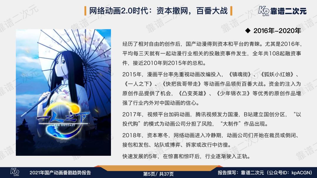 2021年「国产动画番剧」趋势报告