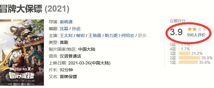 柳岩新作《冒牌大保镖》,身材火辣打戏酷炫,豆瓣评分3.9分