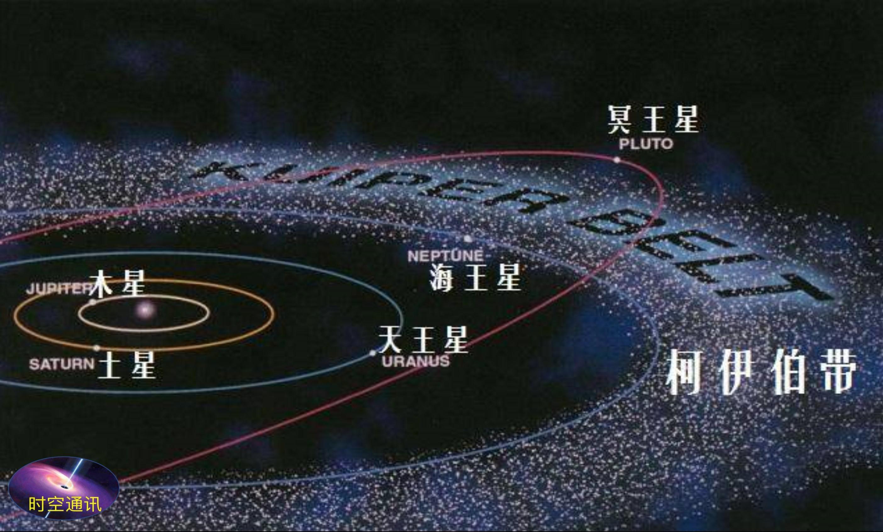 """冥王星做了个""""鸡头"""",还愿意回到太阳系大行星队伍里来吗?"""