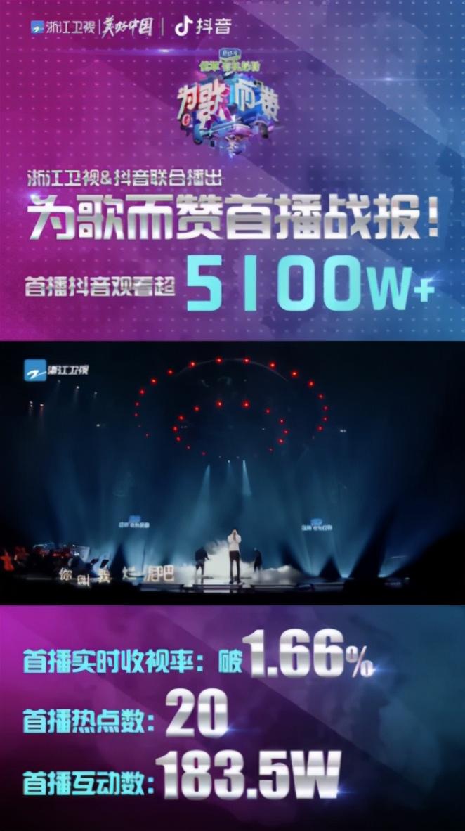 《为歌而赞》首播官方战报释出:首播实时收视率破1.66%